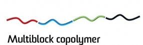 copolymer new